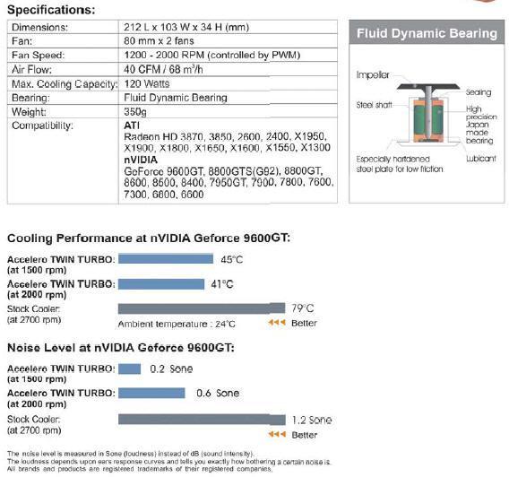Arctic Cooling'den Radeon HD 4800 destekli yeni soğutucu: Accelero Twin Turbo
