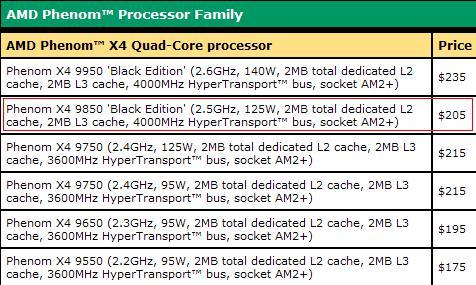 AMD Phenom 9850 Black Edition modelinin fiyatını indirdi