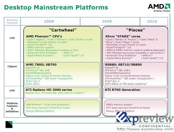 AMD'nin 2009 planları; Orta segment için Pisces platformu