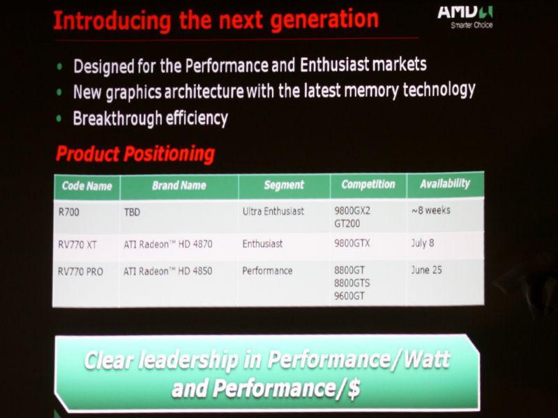 ATi Radeon HD 4870 ertelendi