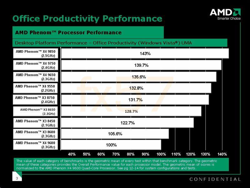 AMD'nin B3 revizyonlu Phenom işlemcileri için resmi test sonuçları - 1