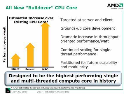 AMD'nin yeni nesil Bulldozer işlemcilerine yönelik ilk örneklendirme 2009'da