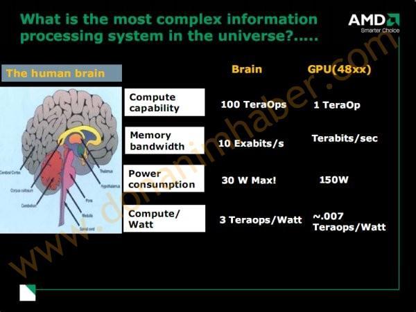 AMD Experience Black etkinliğinden detaylar ve 4870 X2 özel videosu