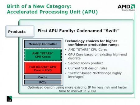 İlk jenerasyon Fusion işlemcisinin gpu özellikleri netleşiyor