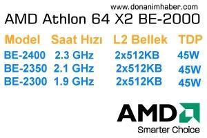 AMD 45 watt'lık çift çekirdekli işlemcileri ile yine iddialı