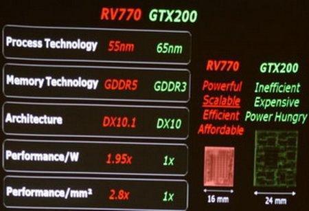 ATi RV770 gpu'sunu Nvidia'nın GT200'ü ile karşılaştırdı