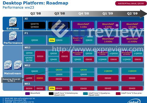 Intel'in Nehalem tabanlı Bloomfield ailesi orta segmente de geliyor