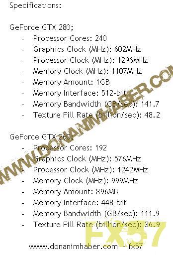 GeForce GTX 200 serisinin Türkiye pazarına yönelik ilk fiyat bilgileri