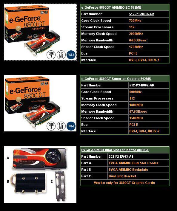 EVGA'dan GeForce 8800GT AKIMBO: Segmentinin en hızlısı