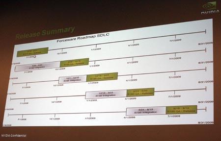 Nvidia'nın Eylül sürprizi; Big Bang II'nin şifreleri çözüldü