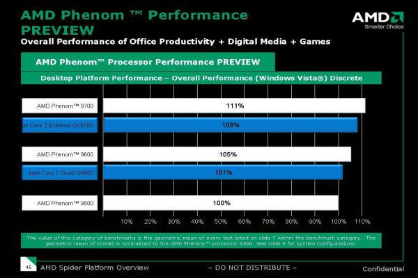 AMD'nin hamleleri-1: Olağandışı işlemci ailesi Phenom