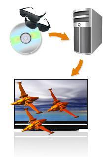 DLP ile 3-D Ev Sinemasına giriş