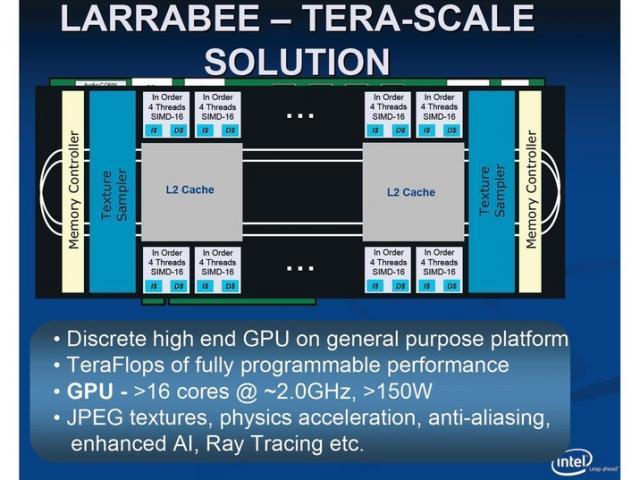 Intel Larrabee: 32 çekirdek ve 2 TeraFLOP ?