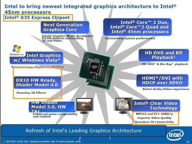 Intel'de merakla beklenen DirectX 10 sürücüsü Nisan sonunda gelebilir