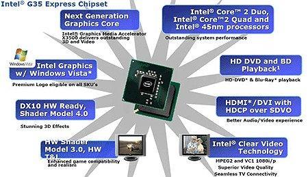 Intel'in GPU pazarındaki hakimiyeti devam ediyor