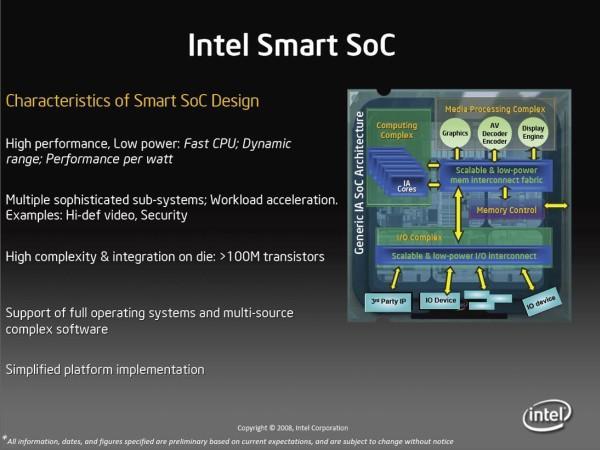 Intel Tolapai kod adlı  yongada sistem (SoC) tasarımını duyurdu