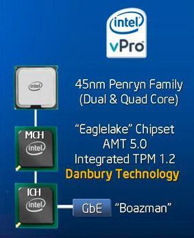 Intel'den yeni nesil vPro platformu ile donanım tabanlı şifreleme