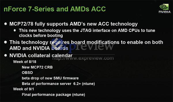 AMD'nin ACC teknolojisini Nvidia'nın yonga setleri de destekleyecek