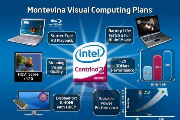 Centrino 2 tabanlı dizüstü bilgisayarlar göründü; Daha hızlı ve daha kullanışlı modeller yolda