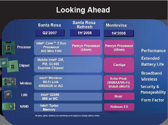 Intel de Hybrid Grafik üzerine çalışıyor