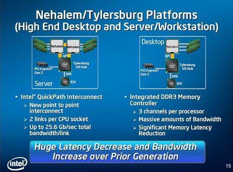 Intel'in 3.2GHz'de görev yapan Bloomfield işlemcisi 130 Watt'lık TDP ile geliyor
