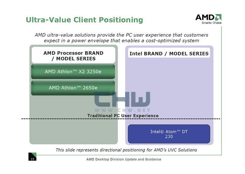AMD'den Intel'in Atom'una Yanıt: Ultra Value Platformu