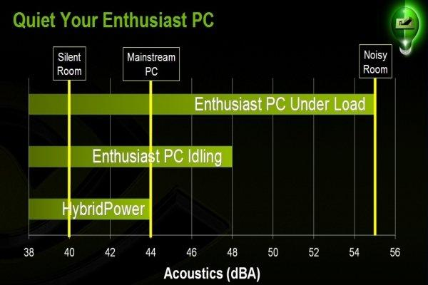 Nvidia'dan nForce 780a SLI; Performans segmentinde IGP ve Hybrid SLI dönemi başlıyor