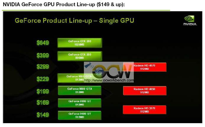Nvidia'nın fiyat tabloları ATi'nin HD 4800 serisiyle güncellendi