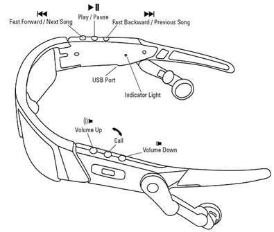 Motorola ve Oakley'den O ROKR Bluetooth Stereo Güneş Gözlüğü