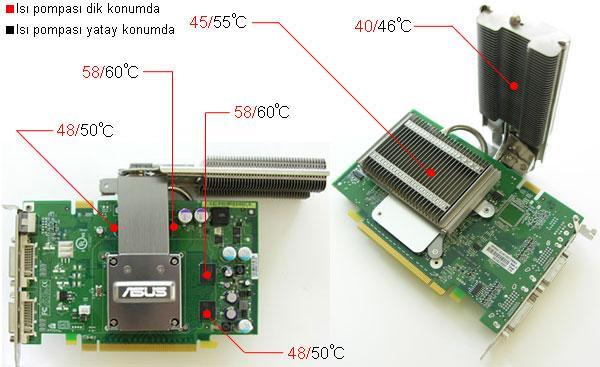 Fansız ekran kartları mercek altında ; Asus 7600GT Silent ve Gigabyte NX76T Silent-Pipe II