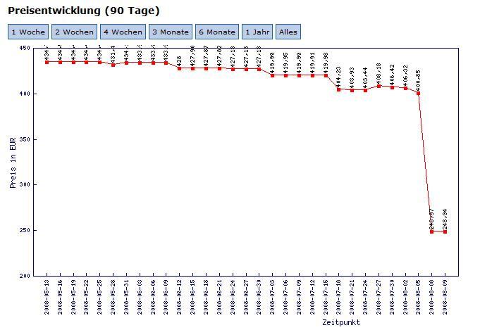 Core 2 Quad 9550'nin fiyatı düştü, Q9400 listelerde