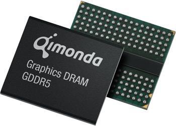 D12U, Nvidia'nın GDDR5 bellek kullanan ilk modeli olabilir
