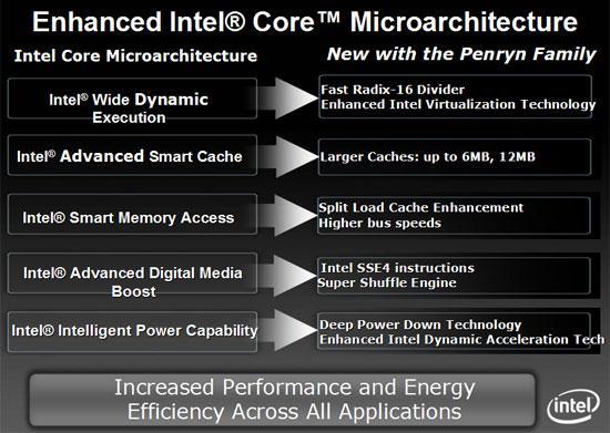 Intel'den Fusion'a İlk cevap Penryn ile gelecek