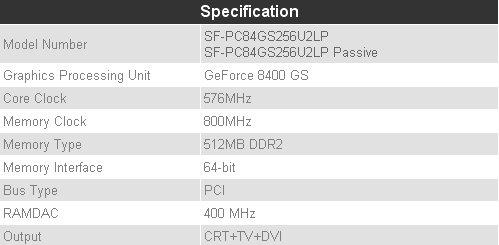 Sparkle PCI tabanlı yeni ekran kartlarını duyurdu