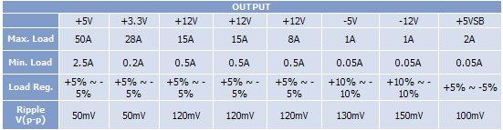 ThermalTake' ten 680 Watt' lık güç kaynağı  -  Silent PurePower ATX 12V 2.0 Plus