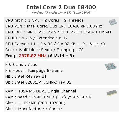 Corsair Dominator serisi DDR3 belleğiyle dünya rekoru kırdı; 2530MHz