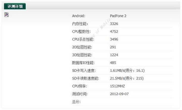 ASUS PadFone 2 dört çekirdekli APQ8064 çipsetle donatılabilir