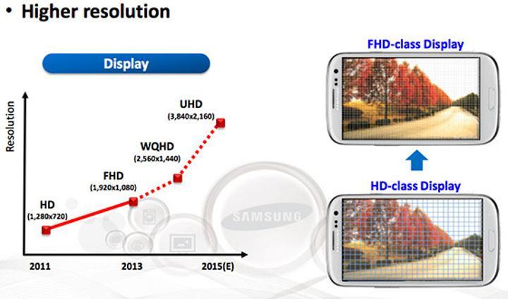 Samsung Galaxy Note 5 modeli 4K ekran ile gelebilir