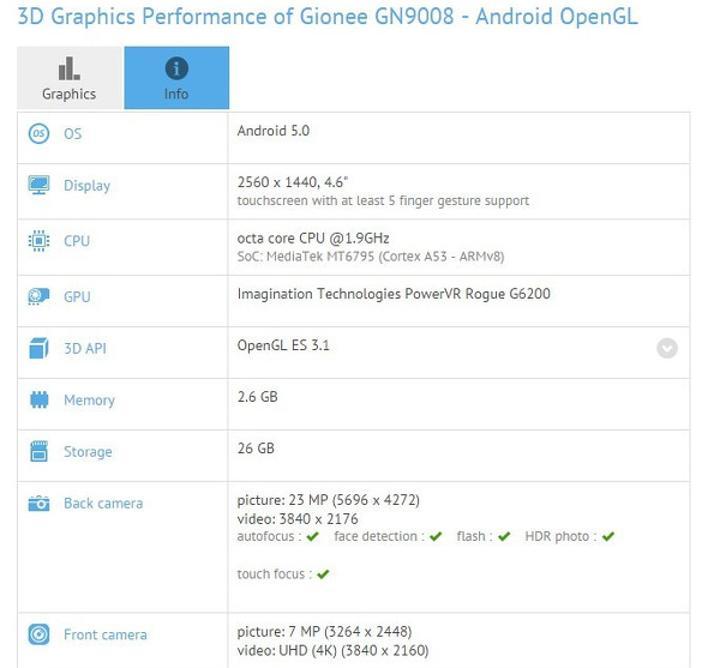Gionee bu kez piksel yoğunluğu rekoru kıracak
