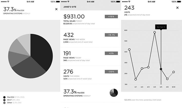 Squarespace'in iOS uygulaması Apple Watch desteği kazandı