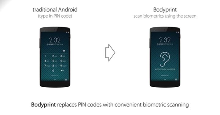 Yahoo'nun yeni teknolojisiyle biyometrik kimlik doğrulama bütün dokunmatik ekranlı telefonlara geliyor