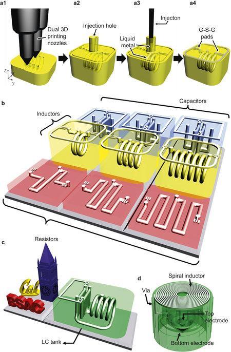 3D yazıcı ile üretilen akıllı ambalaj kapağı içeceklerin tazeliği hakkında bilgi veriyor