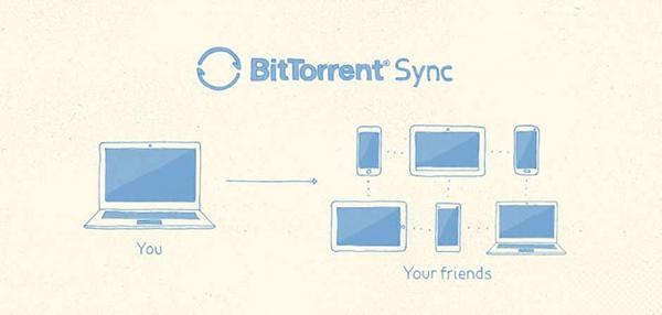 Windows Phone için BitTorrentSync güncellendi