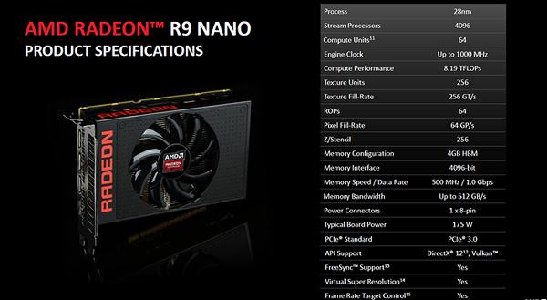 AMD Radeon R9 Nano büyük performans sürpriziyle geliyor