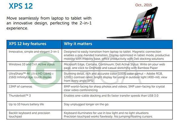 Dell'in 4K ekranlı 'XPS 12' tableti ortaya çıktı