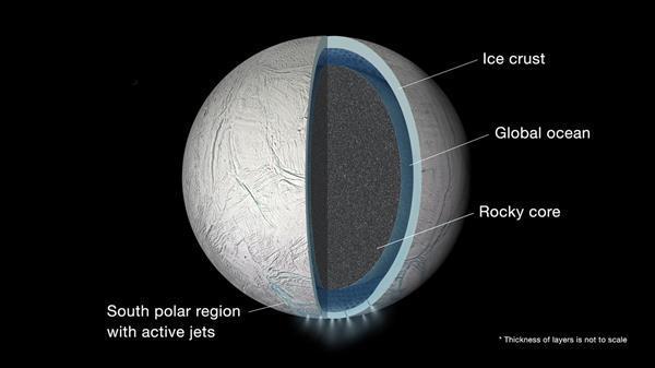 Satürn'un uydusu buz tabakasının altında dev bir okyanus saklıyor