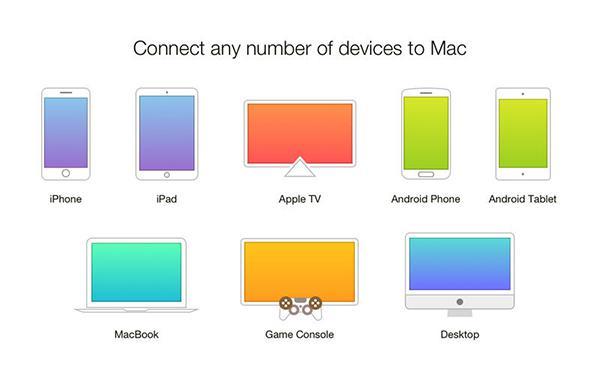 Mac uyumlu Typeeto indirime girdi