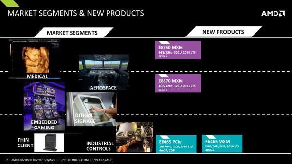 AMD, entegre Radeon serisine son 4 yıldaki en büyük güncellemeyi yaptı