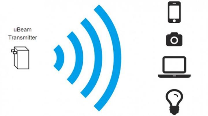 Kablosuz şarj teknolojisine ultrason damgası