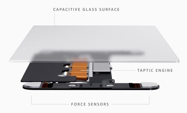 Xiaomi de Force Touch rüzgarına katılıyor